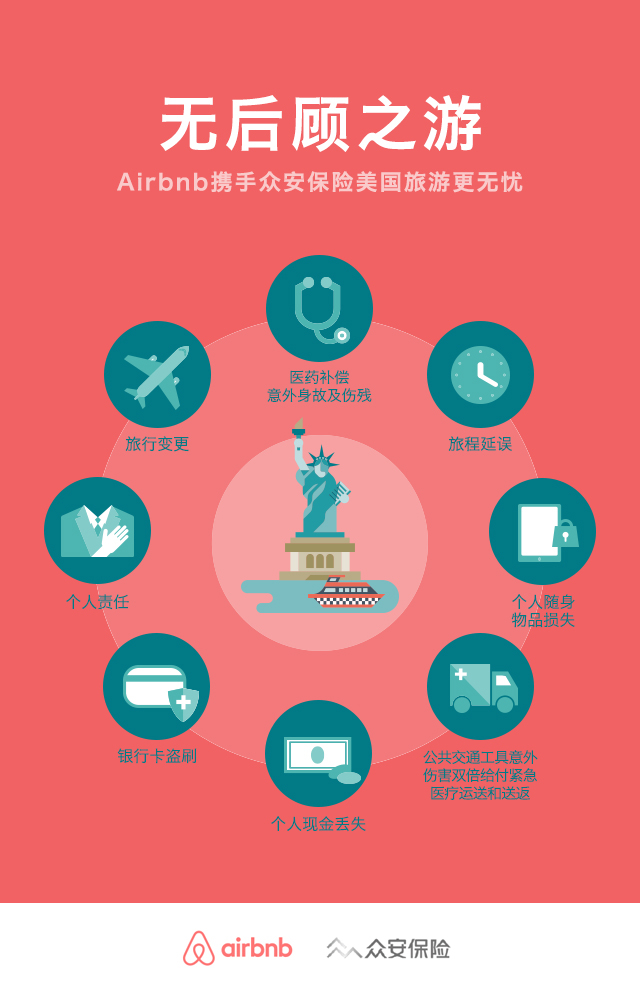 20150822_airbnb保险条款_1